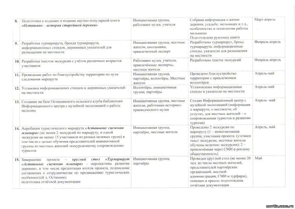 http://novtic.ucoz.ru/IMGP2688.jpg